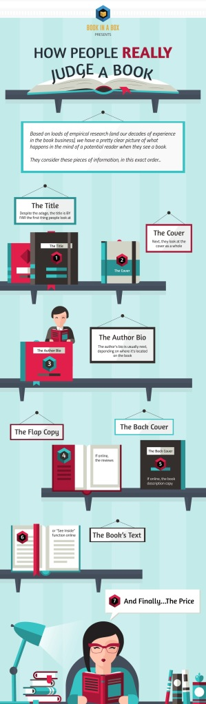 How people really decide to buy a book #infographic