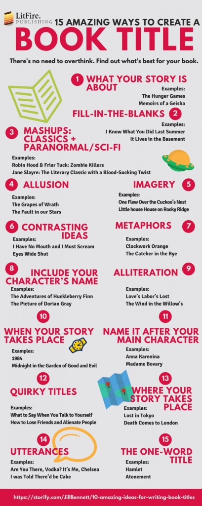 15 ways to create a book title #infographic